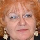 Козубенко Ирина Ивановна