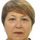 Мартынова Наталия Алексеевна
