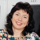 Курьянович Анна Владимировна