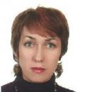 Максимова Оксана Вадимовна